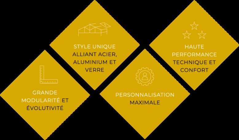 Les Ateliers De Lattre Losanges Homepage